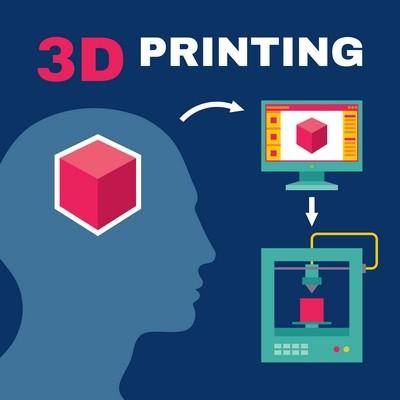 Правовые аспекты 3D-печати