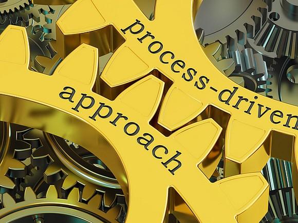 Автоматизация процессов SOC: поговорим об IRP