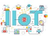 Современное состояние IoT
